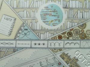 Close up mapwork/reading/Duke of Edinburgh/stitch types/log pile/lists